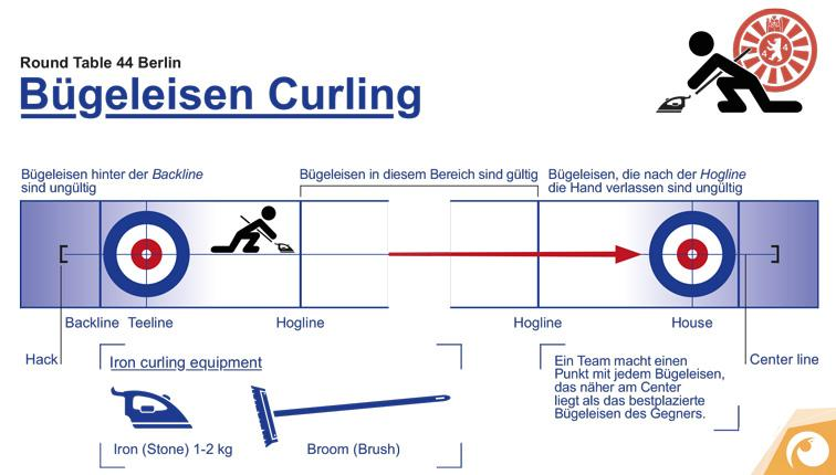 Iron Curling Rules - Round Table 44 - Offensichtlich Berlin
